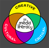 ELL – Journalism and Media Literacy
